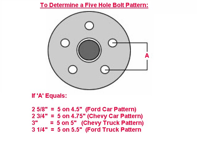 Ford Wheel Bolt Pattern Chart Best Picture Of Chart AnyimageOrg Inspiration Ford Bolt Pattern